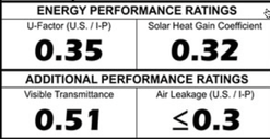 Blog ideas about siding windows and roofing siding for Window energy efficiency ratings